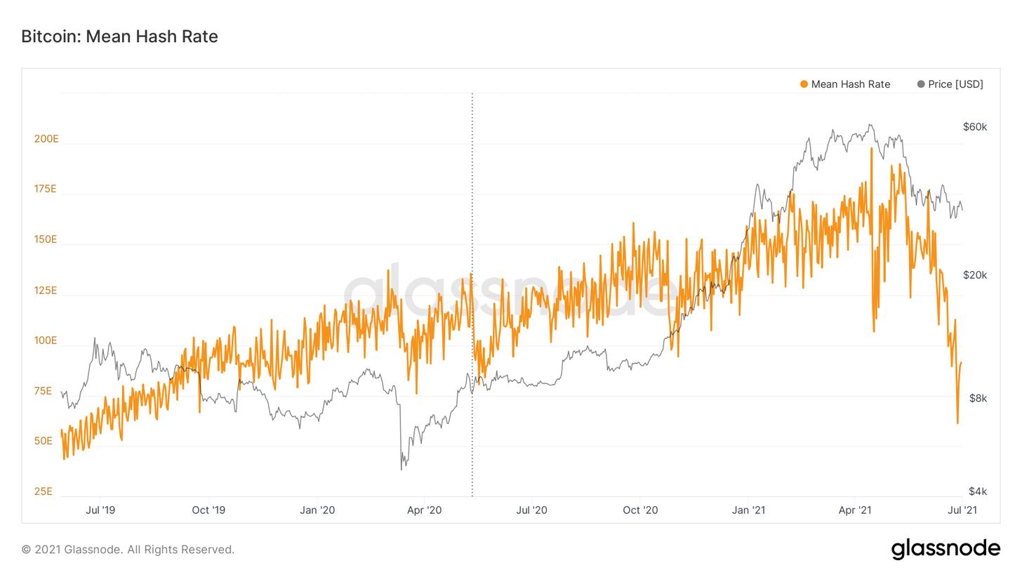što je rudarstvo bitcoina i možete li zaraditi novac kada tjedan započinje prikaz trgovanja bitcoinima