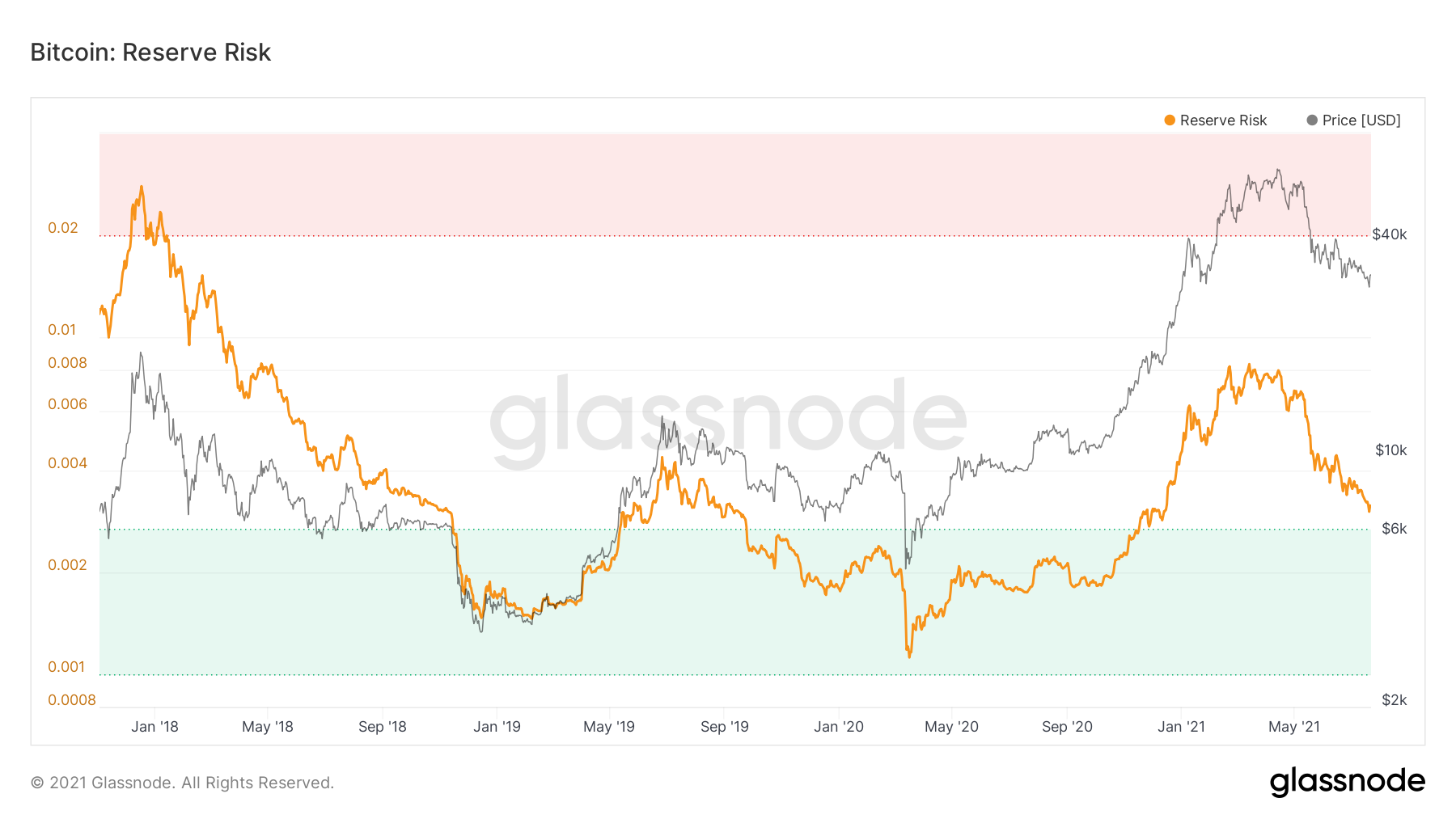 Poolin sospende i pagamenti per i token hash rate di BTC e ETH dopo il giro di vite della Cina