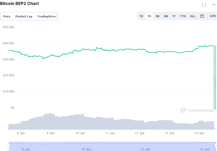 najbolja kriptovaluta za dnevnu trgovinu najbolji kripto altcoin za ulaganje