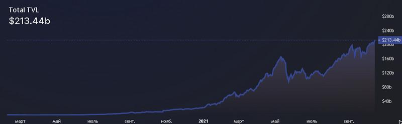 Bitcoin обновляет максимумы после выхода Протоколов ФРС