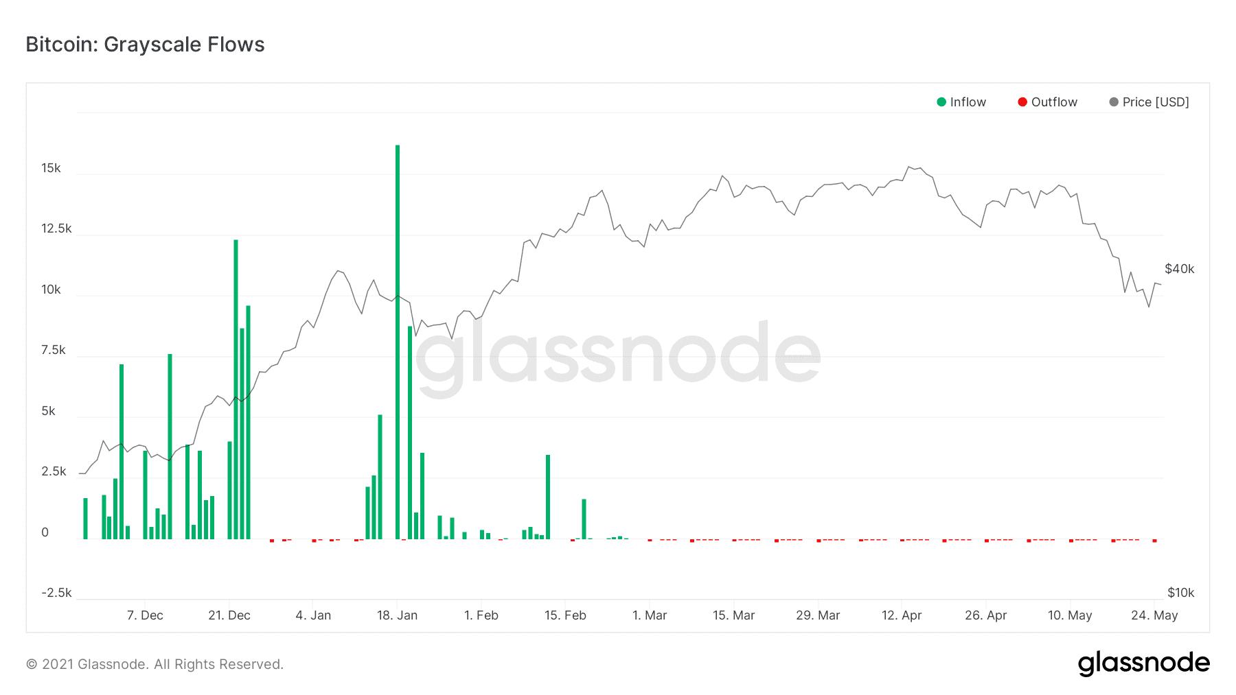 ulaganje bitcoina u kanadu trebam li ulagati u bitcoin sv