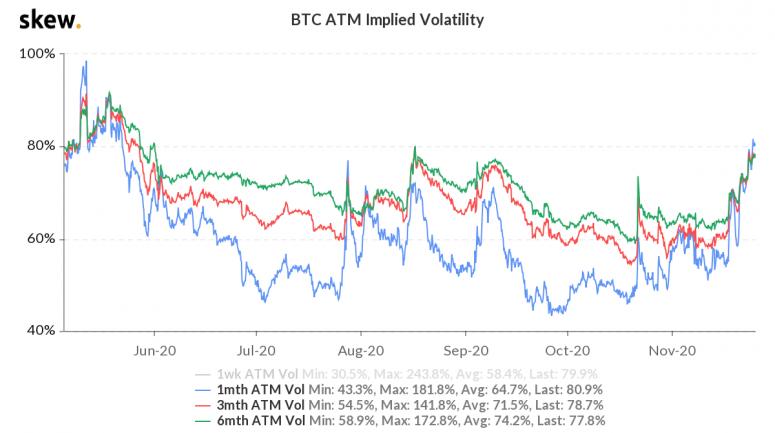 skew_btc_atm_implied_volatility-4-4