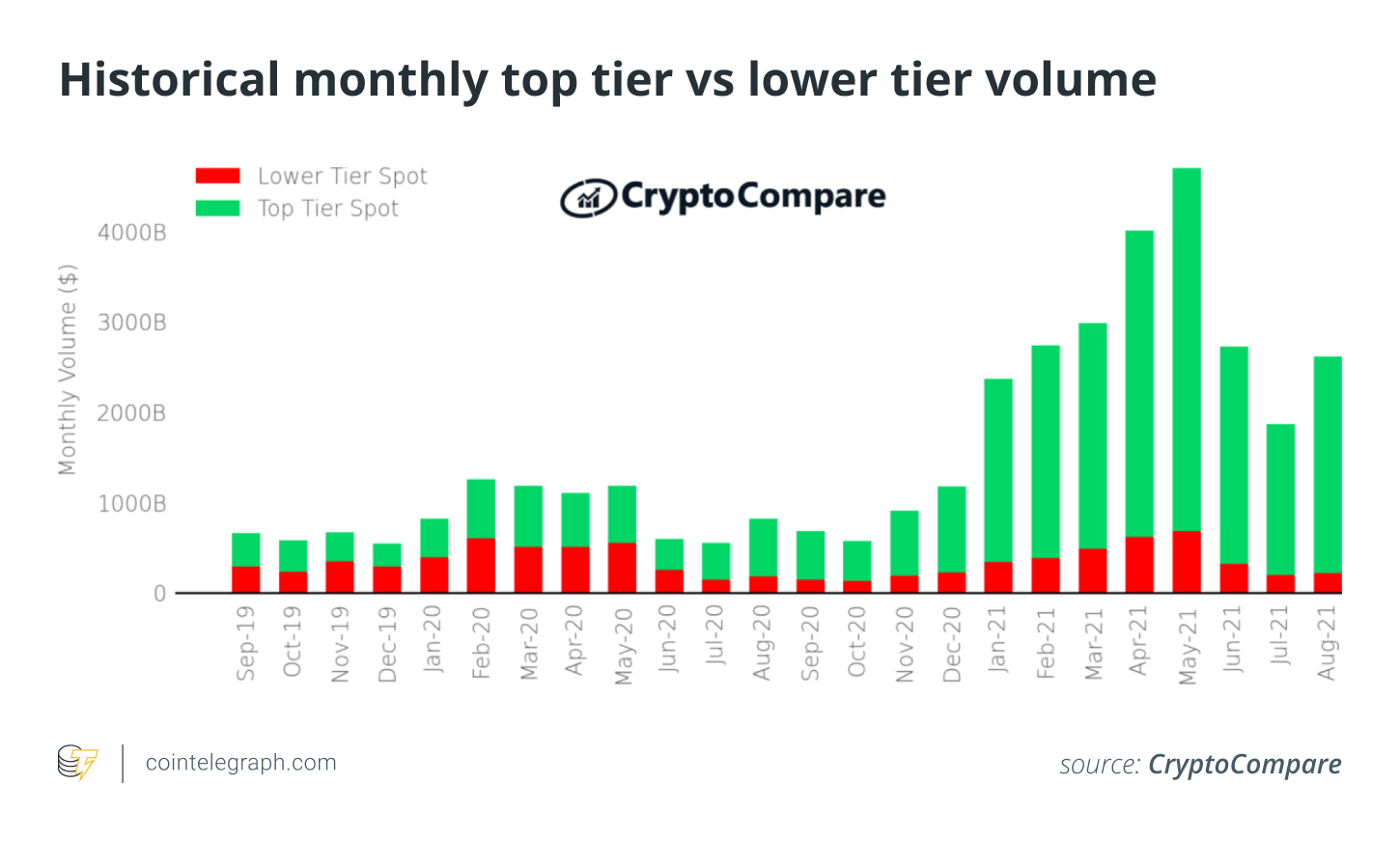 cryptocompare.png