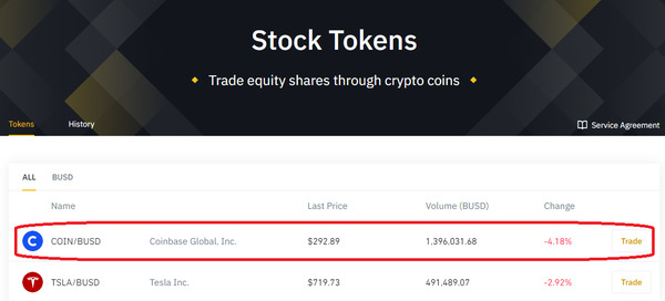 Stock tokens page.