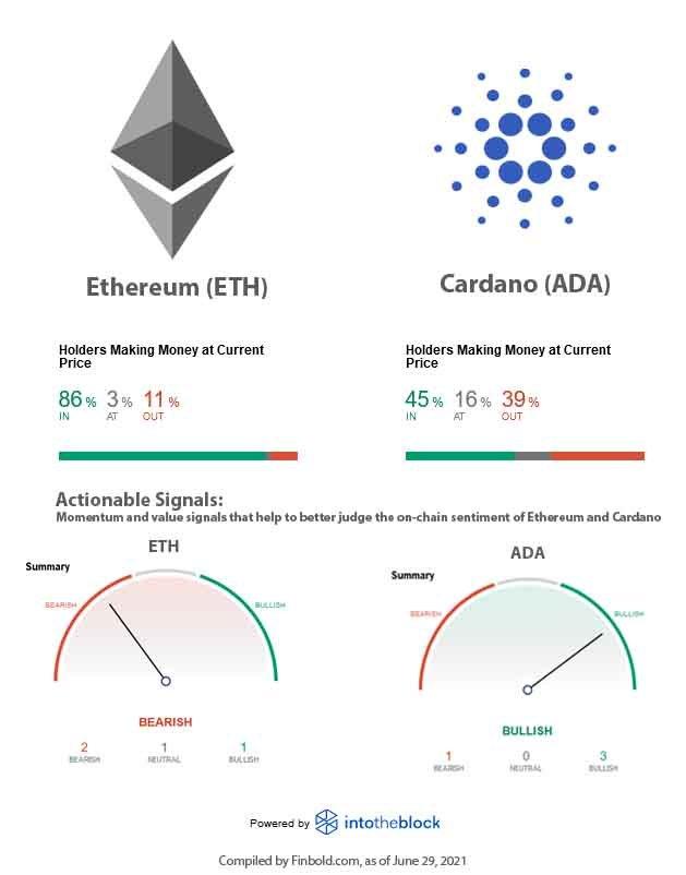 trgujući kripto u 2021 trgovanje bitcoinima ciew