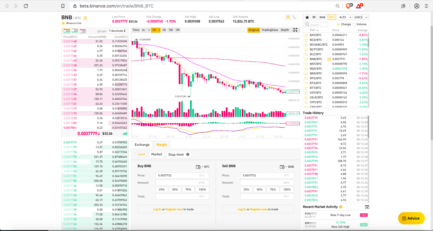 Binance margin trading will reportedly not be open for USA, North
